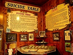suicidetable